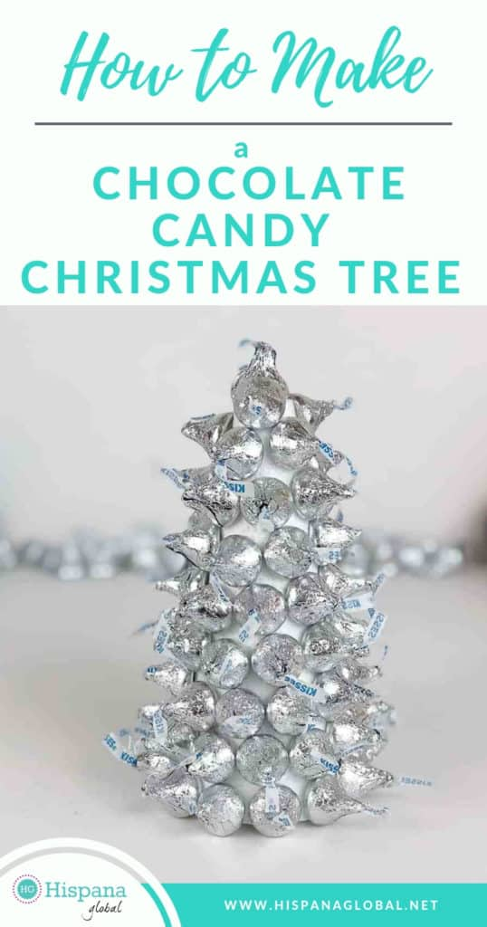 DIY Chocolate Candy Christmas Tree